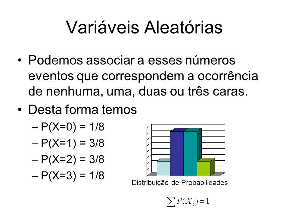 Variáveis Aleatórias Podemos associar a esses números eventos que correspondem a ocorrência de nenhuma, uma, duas ou três caras. Desta forma temos –P(