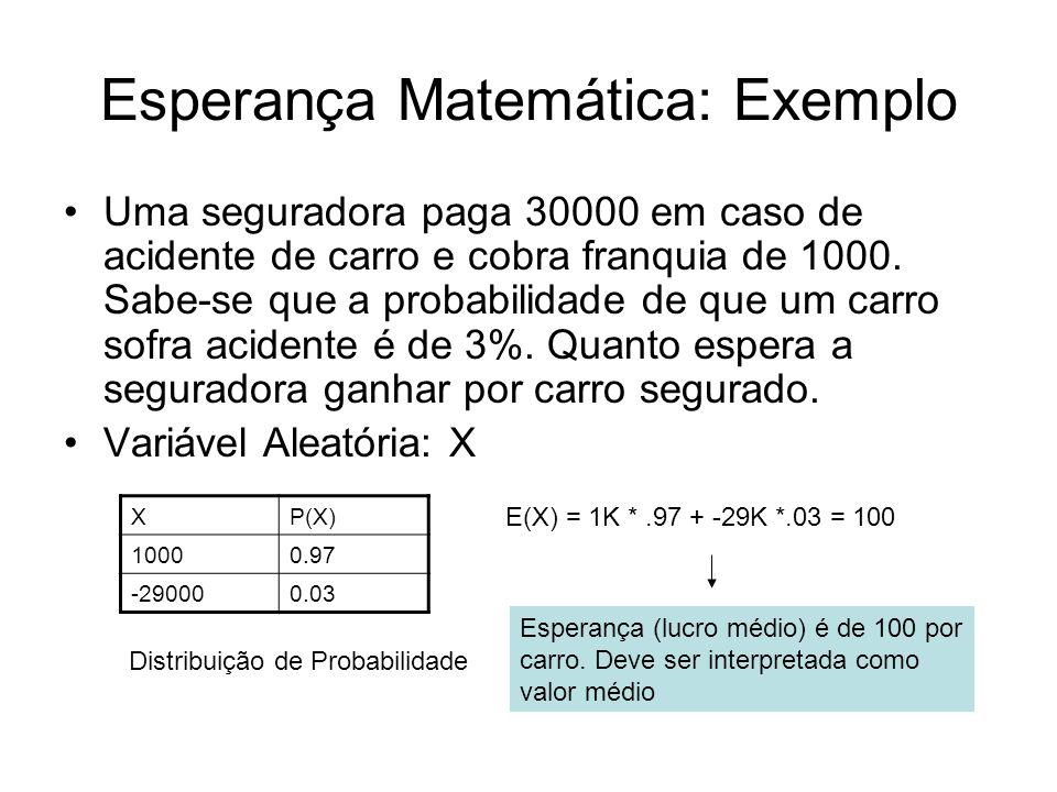 Esperança Matemática: Exemplo Uma seguradora paga 30000 em caso de acidente de carro e cobra franquia de 1000. Sabe-se que a probabilidade de que um c