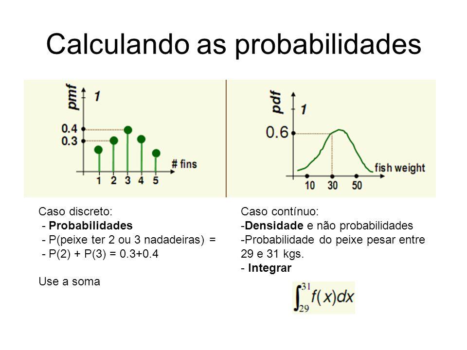 Calculando as probabilidades Caso discreto: - Probabilidades - P(peixe ter 2 ou 3 nadadeiras) = - P(2) + P(3) = 0.3+0.4 Use a soma Caso contínuo: -Den