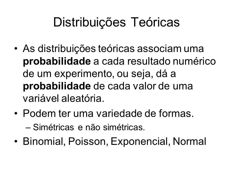 Distribuições Teóricas As distribuições teóricas associam uma probabilidade a cada resultado numérico de um experimento, ou seja, dá a probabilidade d