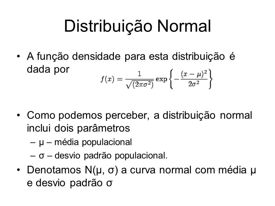 Distribuição Normal A função densidade para esta distribuição é dada por Como podemos perceber, a distribuição normal inclui dois parâmetros –μ – médi