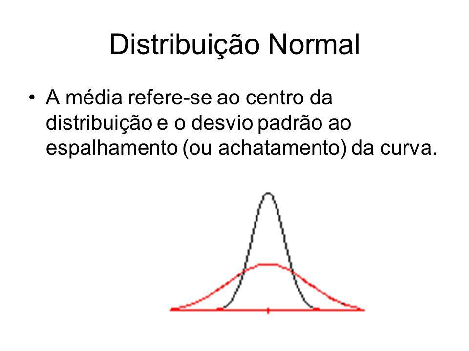 Distribuição Normal A média refere-se ao centro da distribuição e o desvio padrão ao espalhamento (ou achatamento) da curva.