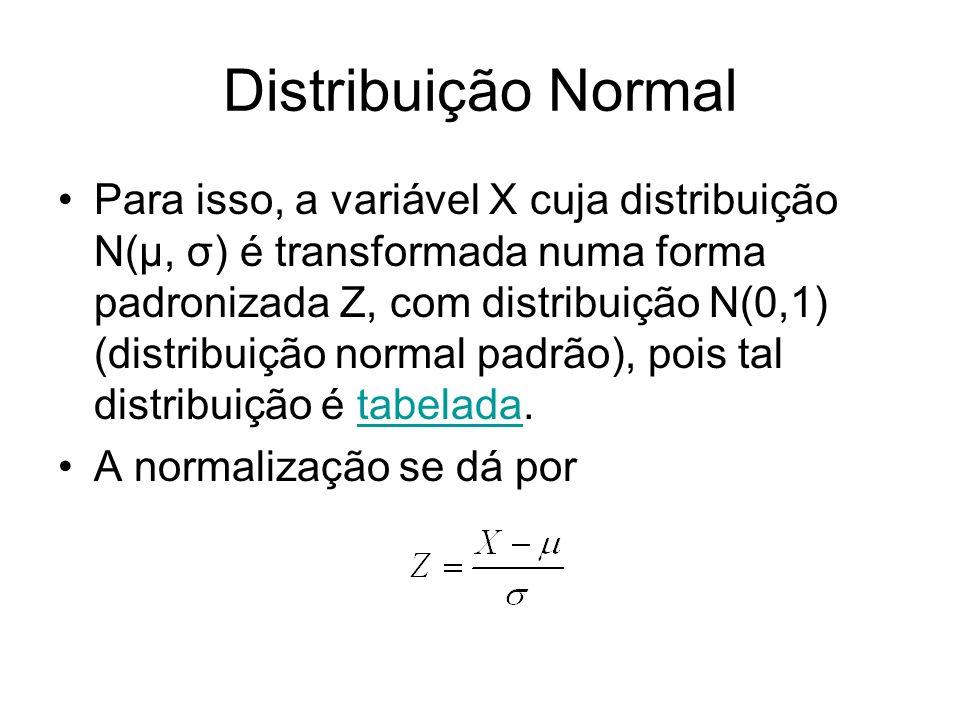 Distribuição Normal Para isso, a variável X cuja distribuição N(μ, σ) é transformada numa forma padronizada Z, com distribuição N(0,1) (distribuição n