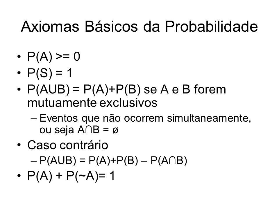 Axiomas Básicos da Probabilidade P(A) >= 0 P(S) = 1 P(AUB) = P(A)+P(B) se A e B forem mutuamente exclusivos –Eventos que não ocorrem simultaneamente,