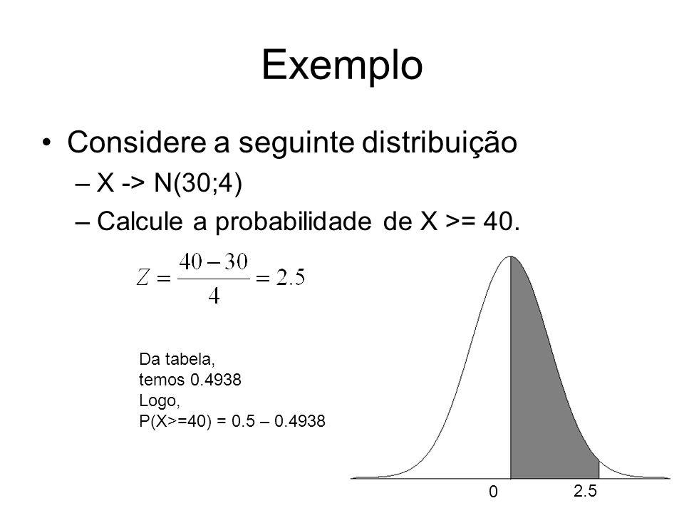 Exemplo Considere a seguinte distribuição –X -> N(30;4) –Calcule a probabilidade de X >= 40. Da tabela, temos 0.4938 Logo, P(X>=40) = 0.5 – 0.4938 2.5