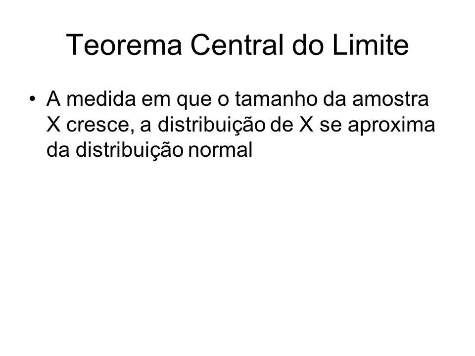 Teorema Central do Limite A medida em que o tamanho da amostra X cresce, a distribuição de X se aproxima da distribuição normal