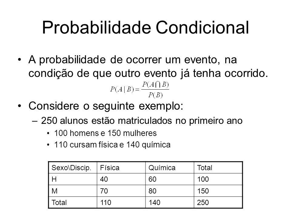 Probabilidade Condicional A probabilidade de ocorrer um evento, na condição de que outro evento já tenha ocorrido. Considere o seguinte exemplo: –250