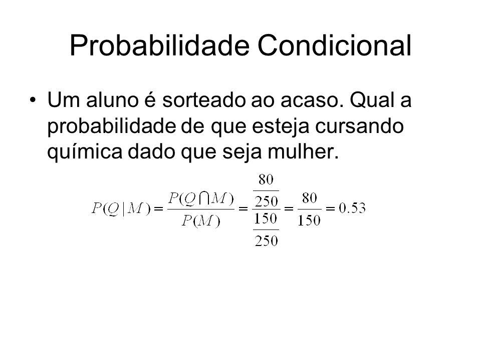 Probabilidade Condicional Um aluno é sorteado ao acaso. Qual a probabilidade de que esteja cursando química dado que seja mulher.