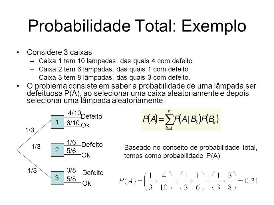 Probabilidade Total: Exemplo Considere 3 caixas –Caixa 1 tem 10 lampadas, das quais 4 com defeito –Caixa 2 tem 6 lâmpadas, das quais 1 com defeito –Ca