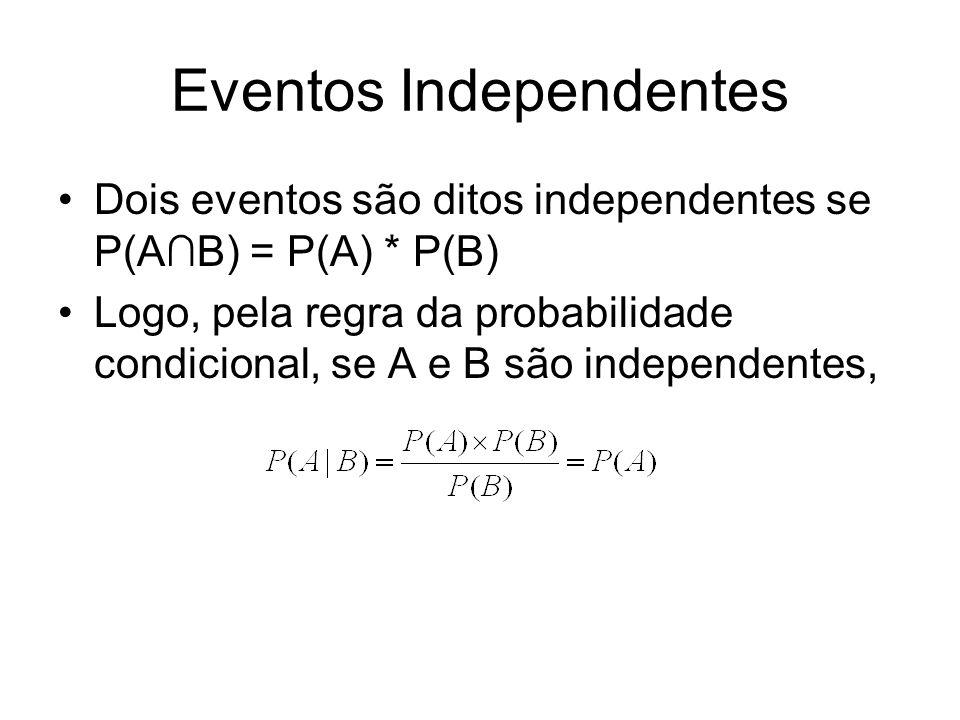 Eventos Independentes Dois eventos são ditos independentes se P(AB) = P(A) * P(B) Logo, pela regra da probabilidade condicional, se A e B são independ