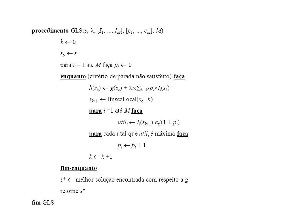 procedimento GLS(s,, [I 1,..., I M ], [c 1,..., c M ], M) k 0 s o s para i = 1 até M faça p i 0 enquanto (critério de parada não satisfeito) faça h(s k ) g(s k ) + i M p i I i (s k ) s k+1 BuscaLocal(s k, h) para i =1 até M faça util i I i (s k+1 ) c i /(1 + p i ) para cada i tal que util i é máxima faça p i p i + 1 k k +1 fim-enquanto s* melhor solução encontrada com respeito a g retorne s* fim GLS
