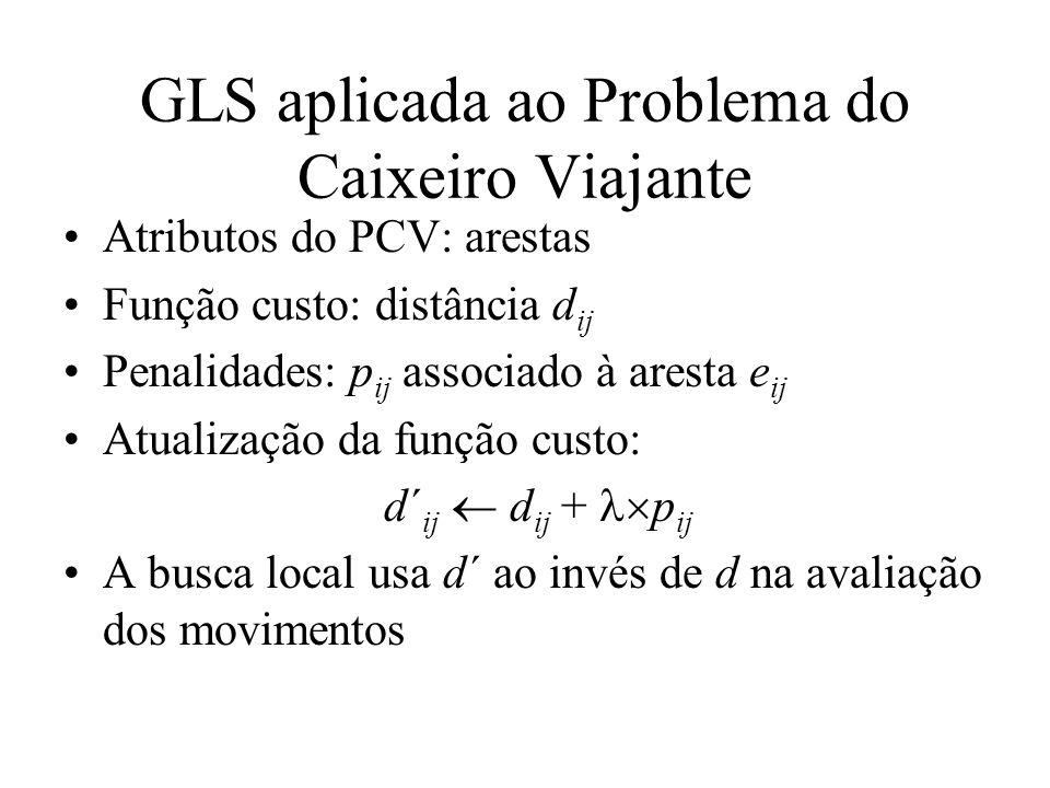 GLS aplicada ao Problema do Caixeiro Viajante Atributos do PCV: arestas Função custo: distância d ij Penalidades: p ij associado à aresta e ij Atualiz