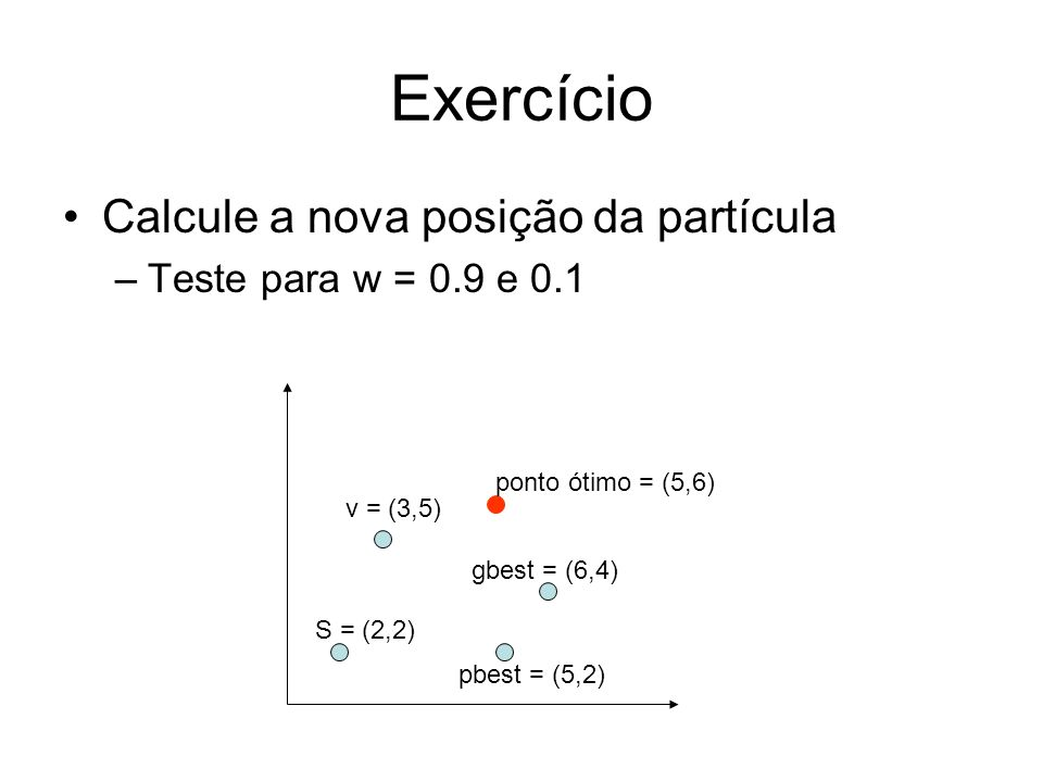 Exercício Calcule a nova posição da partícula –Teste para w = 0.9 e 0.1 S = (2,2) v = (3,5) pbest = (5,2) gbest = (6,4) ponto ótimo = (5,6)