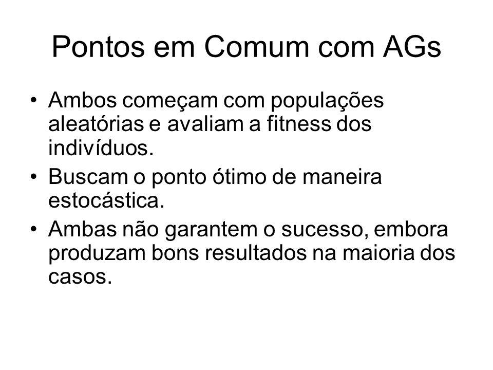 Pontos em Comum com AGs Ambos começam com populações aleatórias e avaliam a fitness dos indivíduos. Buscam o ponto ótimo de maneira estocástica. Ambas