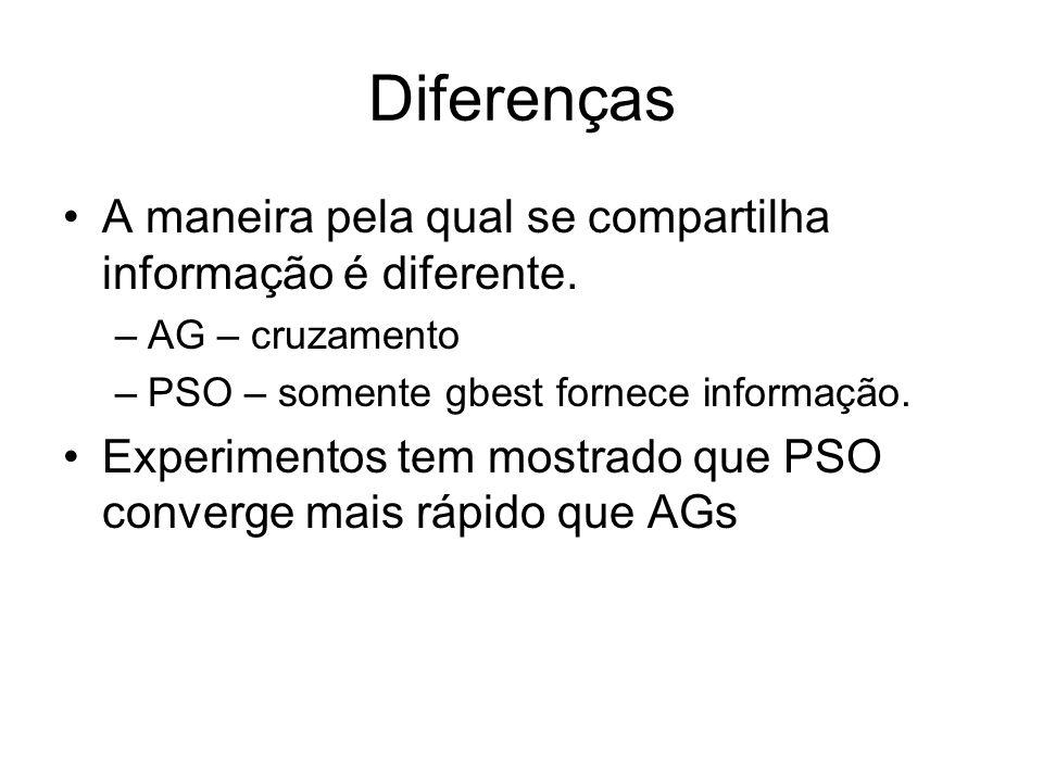 Diferenças A maneira pela qual se compartilha informação é diferente. –AG – cruzamento –PSO – somente gbest fornece informação. Experimentos tem mostr