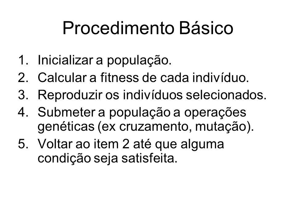 Procedimento Básico 1.Inicializar a população. 2.Calcular a fitness de cada indivíduo. 3.Reproduzir os indivíduos selecionados. 4.Submeter a população