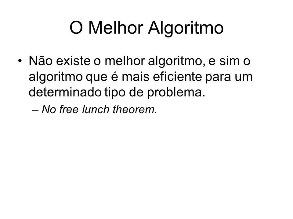 O Melhor Algoritmo Não existe o melhor algoritmo, e sim o algoritmo que é mais eficiente para um determinado tipo de problema. –No free lunch theorem.
