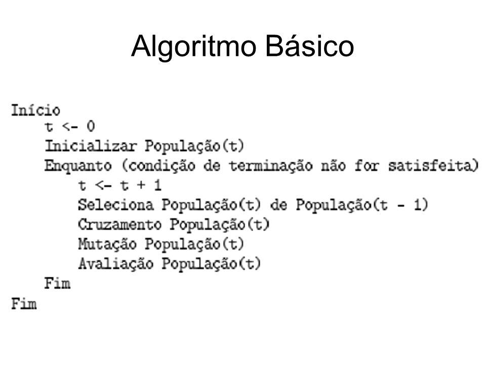 Algoritmo Básico