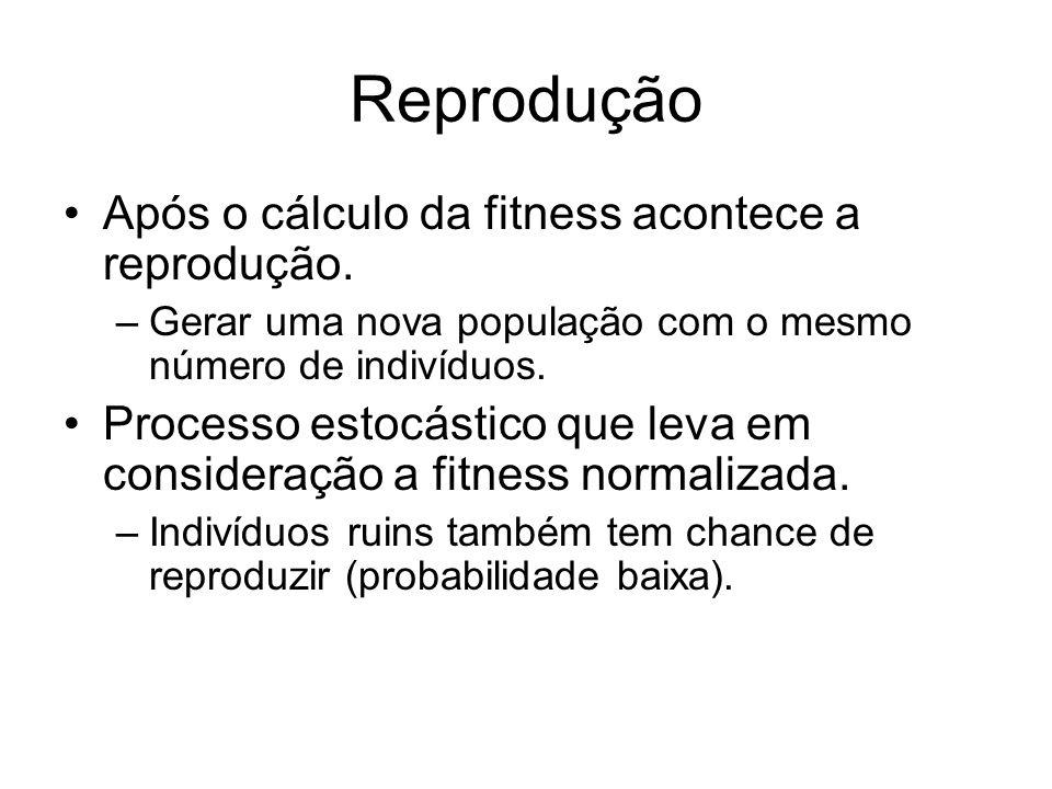 Reprodução Após o cálculo da fitness acontece a reprodução. –Gerar uma nova população com o mesmo número de indivíduos. Processo estocástico que leva