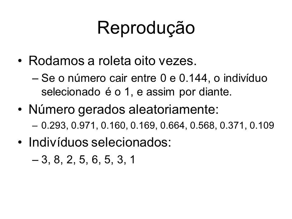 Reprodução Rodamos a roleta oito vezes. –Se o número cair entre 0 e 0.144, o indivíduo selecionado é o 1, e assim por diante. Número gerados aleatoria
