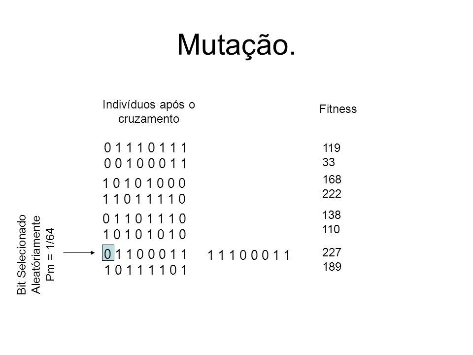 Mutação. Indivíduos após o cruzamento 0 1 1 0 1 1 1 0 1 0 1 0 0 1 1 1 0 0 1 0 0 0 1 1 0 1 1 0 0 0 1 1 1 0 1 1 1 1 0 1 1 0 1 0 1 0 0 0 1 1 0 1 1 1 1 0