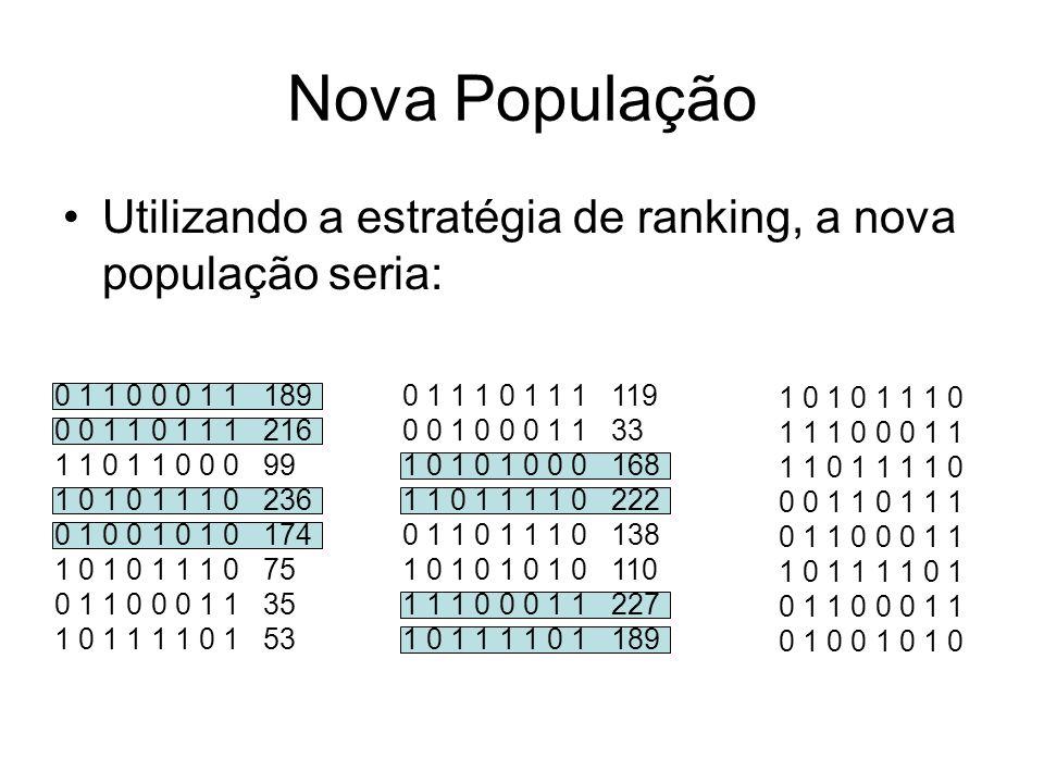 Nova População Utilizando a estratégia de ranking, a nova população seria: 0 1 1 0 0 0 1 1189 0 0 1 1 0 1 1 1216 1 1 0 1 1 0 0 099 1 0 1 0 1 1 1 0236 0 1 0 0 1 0 1 0174 1 0 1 0 1 1 1 075 0 1 1 0 0 0 1 135 1 0 1 1 1 1 0 153 0 1 1 1 0 1 1 1119 0 0 1 0 0 0 1 133 1 0 1 0 1 0 0 0168 1 1 0 1 1 1 1 0222 0 1 1 0 1 1 1 0138 1 0 1 0 1 0 1 0110 1 1 1 0 0 0 1 1227 1 0 1 1 1 1 0 1189 1 0 1 0 1 1 1 0 1 1 1 0 0 0 1 1 1 1 0 1 1 1 1 0 0 0 1 1 0 1 1 1 0 1 1 0 0 0 1 1 1 0 1 1 1 1 0 1 0 1 1 0 0 0 1 1 0 1 0 0 1 0 1 0