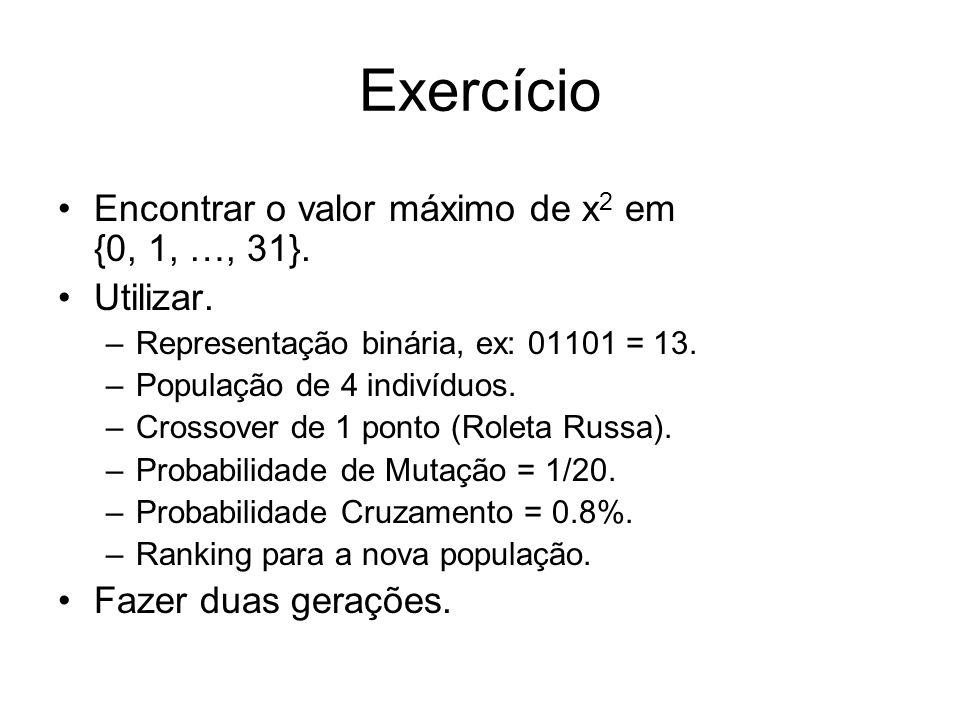 Exercício Encontrar o valor máximo de x 2 em {0, 1, …, 31}.