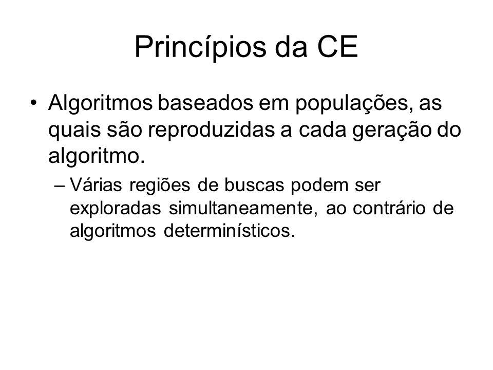 Princípios da CE Algoritmos baseados em populações, as quais são reproduzidas a cada geração do algoritmo. –Várias regiões de buscas podem ser explora