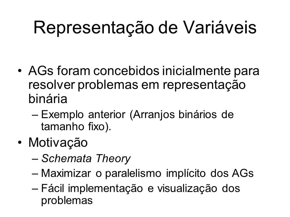 Representação de Variáveis AGs foram concebidos inicialmente para resolver problemas em representação binária –Exemplo anterior (Arranjos binários de tamanho fixo).