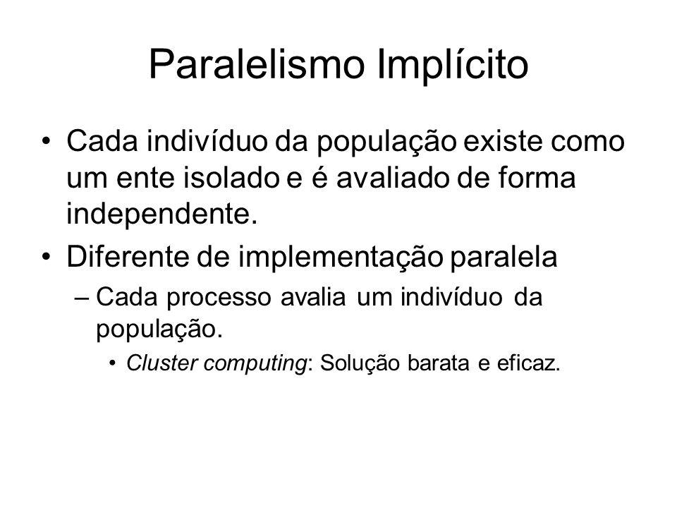 Paralelismo Implícito Cada indivíduo da população existe como um ente isolado e é avaliado de forma independente. Diferente de implementação paralela