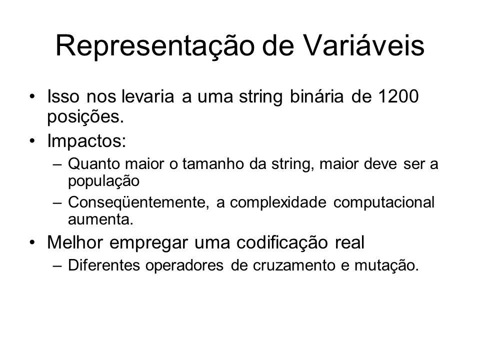 Representação de Variáveis Isso nos levaria a uma string binária de 1200 posições. Impactos: –Quanto maior o tamanho da string, maior deve ser a popul