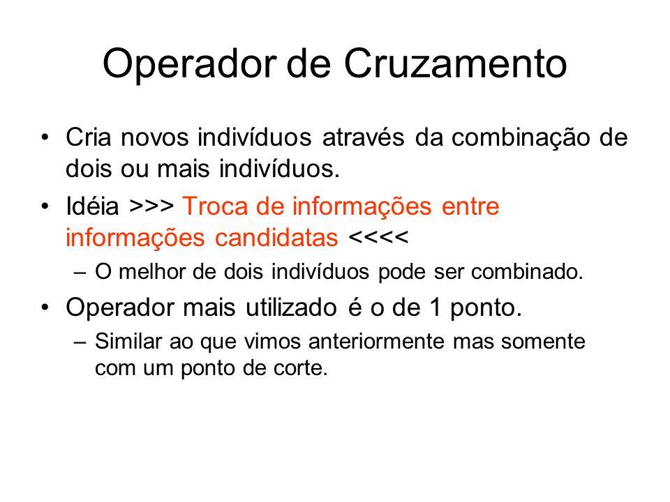Operador de Cruzamento Cria novos indivíduos através da combinação de dois ou mais indivíduos. Idéia >>> Troca de informações entre informações candid