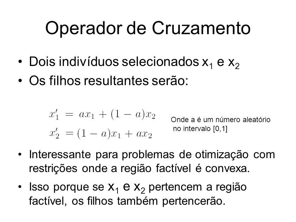 Operador de Cruzamento Dois indivíduos selecionados x 1 e x 2 Os filhos resultantes serão: Onde a é um número aleatório no intervalo [0,1] Interessante para problemas de otimização com restrições onde a região factível é convexa.