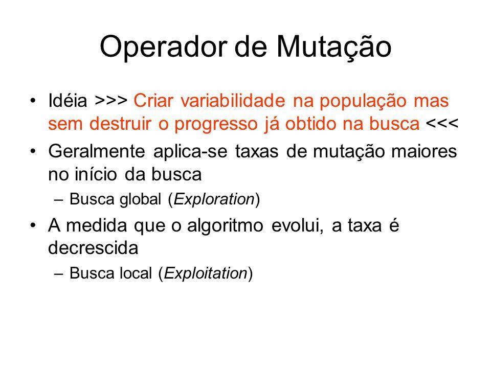Operador de Mutação Idéia >>> Criar variabilidade na população mas sem destruir o progresso já obtido na busca <<< Geralmente aplica-se taxas de mutaç