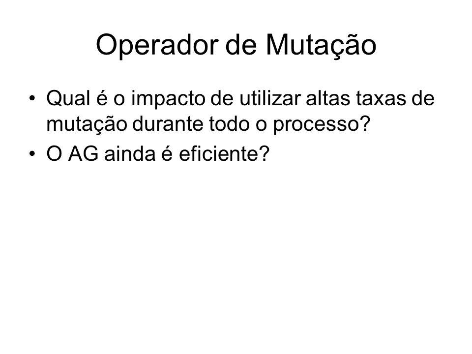 Operador de Mutação Qual é o impacto de utilizar altas taxas de mutação durante todo o processo? O AG ainda é eficiente?