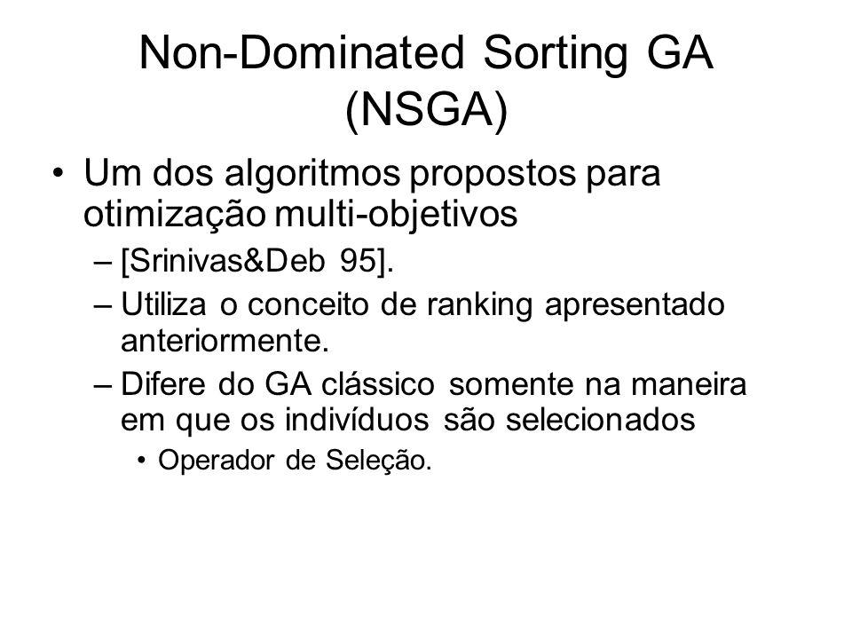 Non-Dominated Sorting GA (NSGA) Um dos algoritmos propostos para otimização multi-objetivos –[Srinivas&Deb 95]. –Utiliza o conceito de ranking apresen
