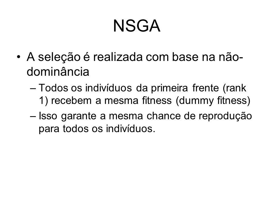 NSGA A seleção é realizada com base na não- dominância –Todos os indivíduos da primeira frente (rank 1) recebem a mesma fitness (dummy fitness) –Isso garante a mesma chance de reprodução para todos os indivíduos.