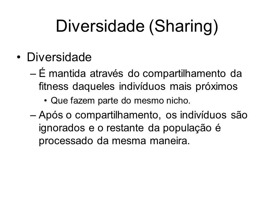 Diversidade (Sharing) Diversidade –É mantida através do compartilhamento da fitness daqueles indivíduos mais próximos Que fazem parte do mesmo nicho.