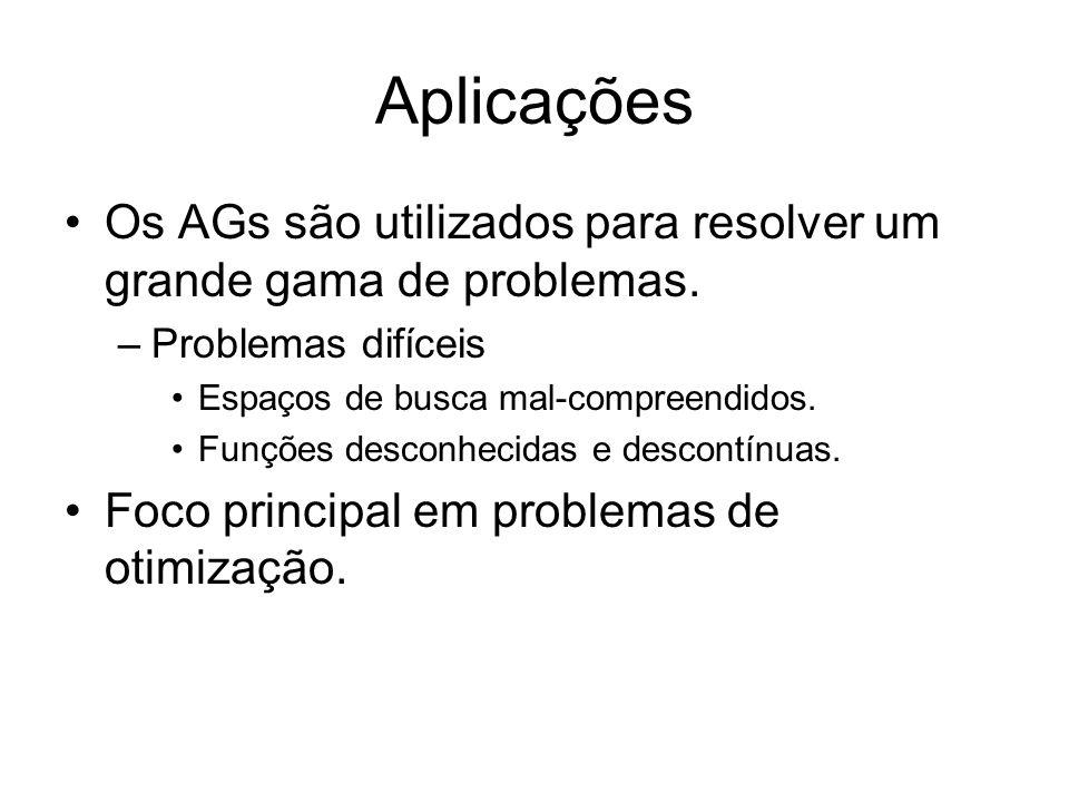 Aplicações Os AGs são utilizados para resolver um grande gama de problemas. –Problemas difíceis Espaços de busca mal-compreendidos. Funções desconheci