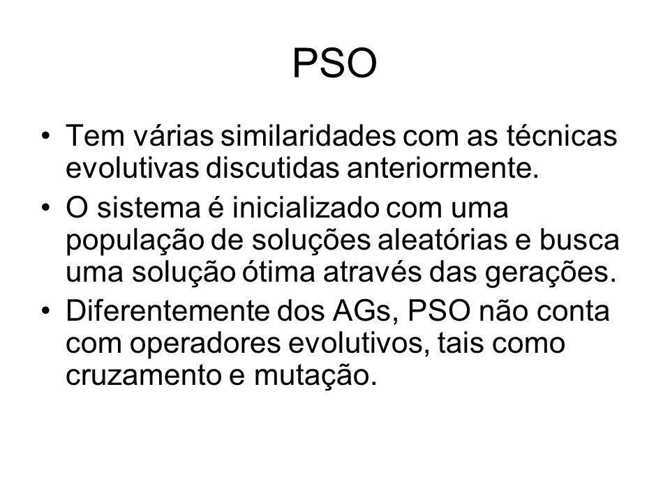 PSO Tem várias similaridades com as técnicas evolutivas discutidas anteriormente. O sistema é inicializado com uma população de soluções aleatórias e