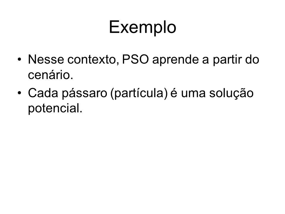 Exemplo Nesse contexto, PSO aprende a partir do cenário. Cada pássaro (partícula) é uma solução potencial.