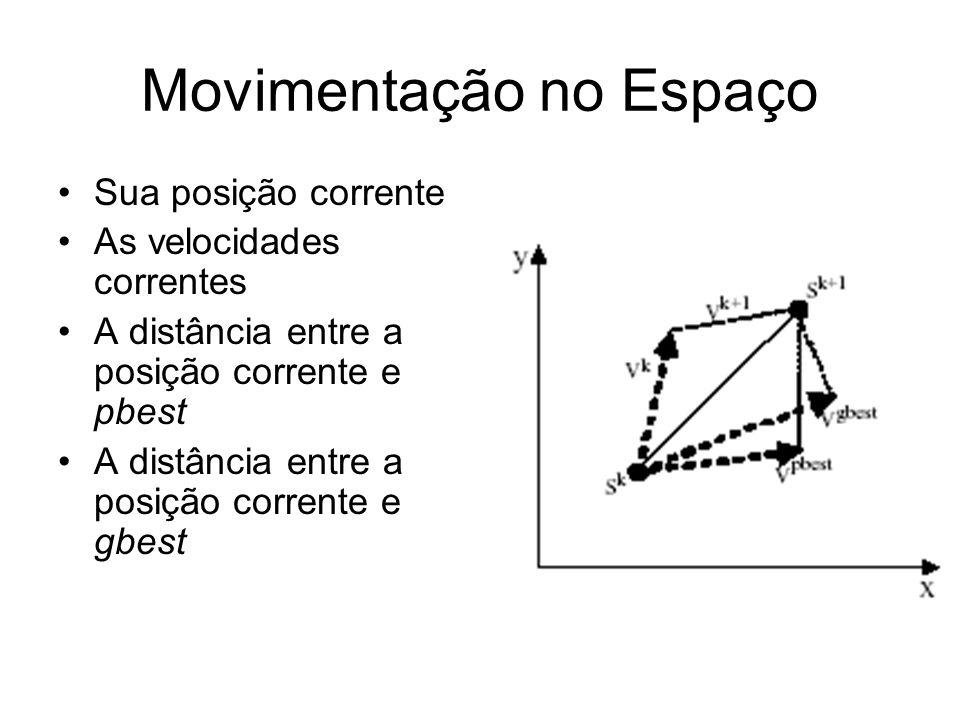 Movimentação no Espaço Sua posição corrente As velocidades correntes A distância entre a posição corrente e pbest A distância entre a posição corrente e gbest