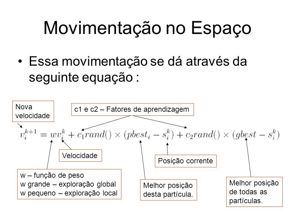 Movimentação no Espaço Essa movimentação se dá através da seguinte equação : Velocidade w – função de peso w grande – exploração global w pequeno – ex