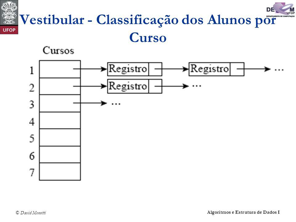 © David Menotti Algoritmos e Estrutura de Dados I Vestibular - Classificação dos Alunos por Curso