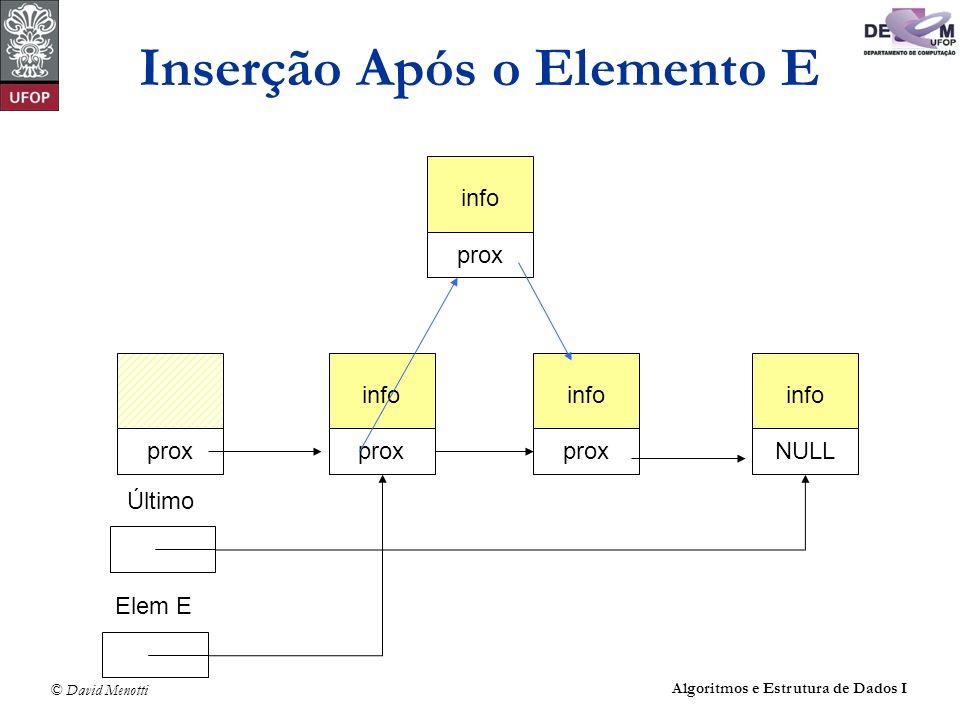 © David Menotti Algoritmos e Estrutura de Dados I Inserção Após o Elemento E prox info prox info NULL Último info NULL prox Elem E info prox