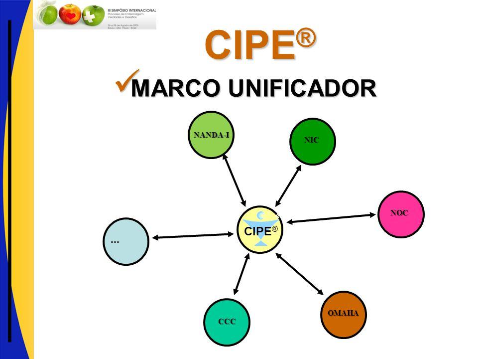 NANDA-I NIC NOC OMAHA CCC... CIPE ® MARCO UNIFICADOR MARCO UNIFICADOR CIPE ®