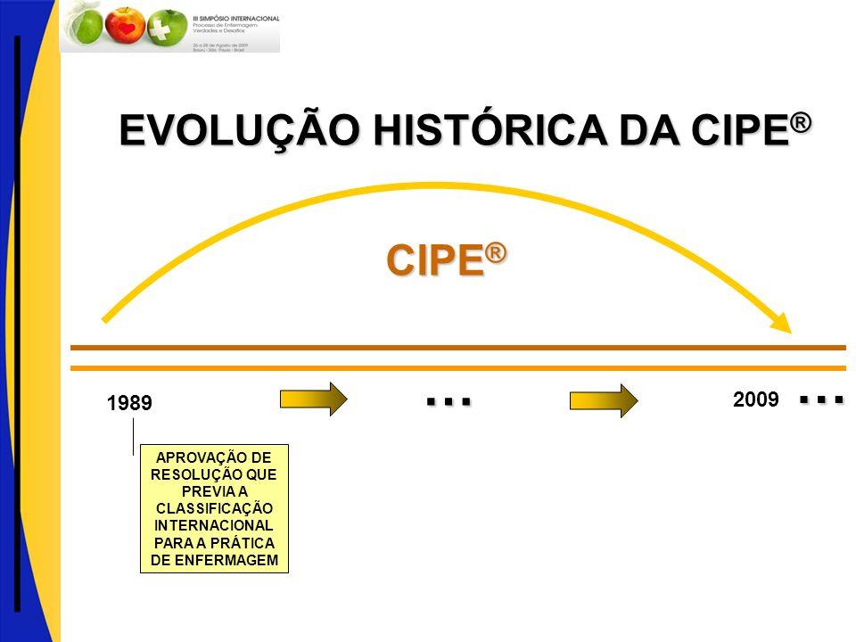 1989 APROVAÇÃO DE RESOLUÇÃO QUE PREVIA A CLASSIFICAÇÃO INTERNACIONAL PARA A PRÁTICA DE ENFERMAGEM 2009 … … CIPE ® EVOLUÇÃO HISTÓRICA DA CIPE ®
