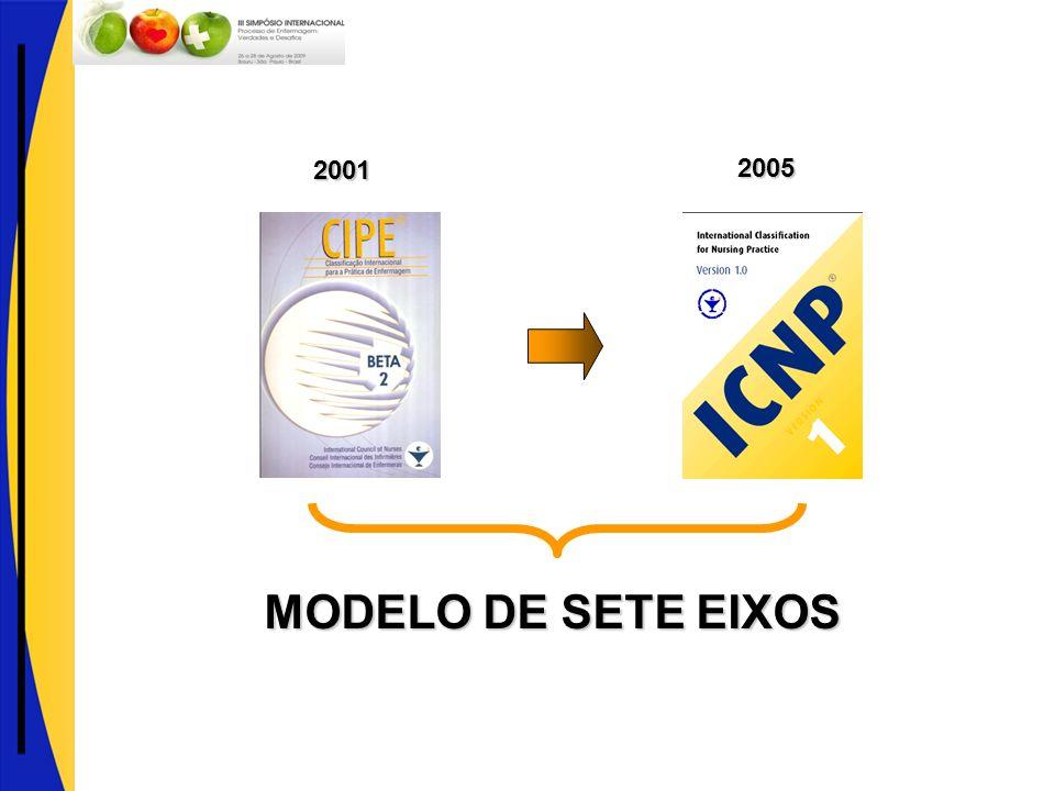MODELO DE SETE EIXOS 20012005