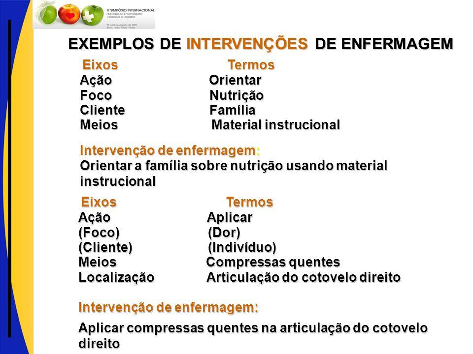 Garci a TR EXEMPLOS DE INTERVENÇÕES DE ENFERMAGEM Eixos Termos Eixos Termos Ação Orientar Foco Nutrição Cliente Família Meios Material instrucional In