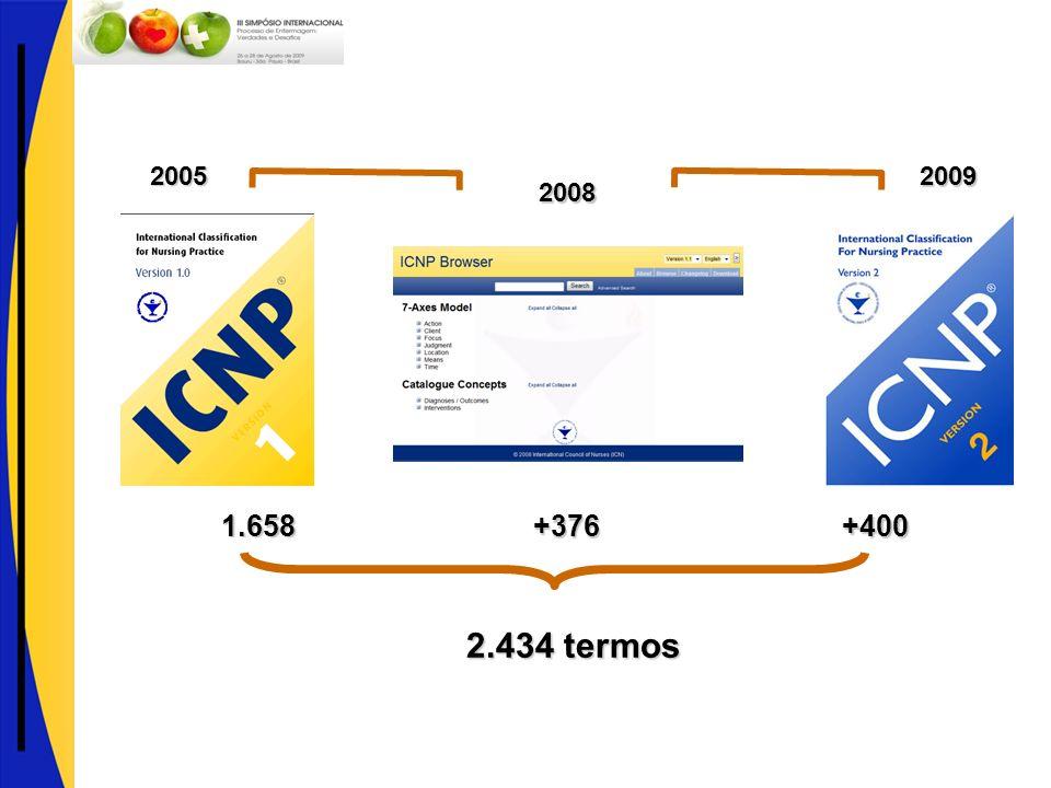 1.658 +376+400 2.434 termos 20052008 2009